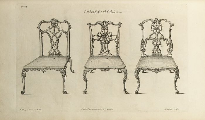 Detail from Thomas Chippendale, The Gentleman and Cabinet-Maker's Director, 1754 (Photo Courtesy Met Museum New York)