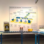 Who controls our food?, as seen at Future Food. What will we eat tomorrow?, Deutsches Hygiene-Museum, Dresden