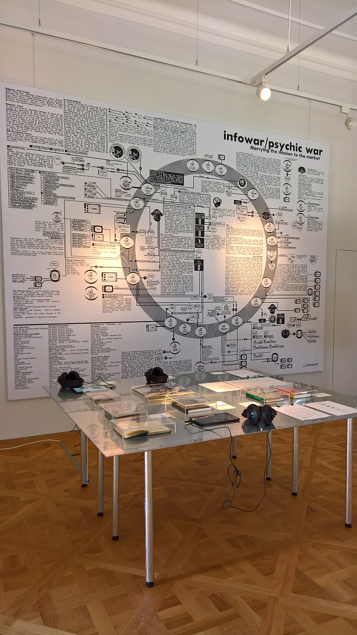 Common Knowledge - Design in Times of the Information Crisis, Kunstgewerbemuseum Dresden