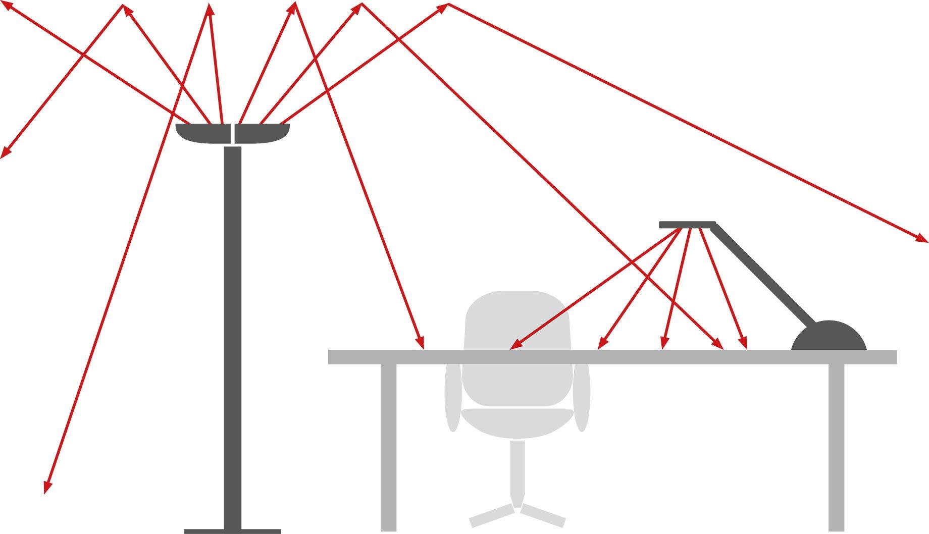 Light planning office direct indirect illumination
