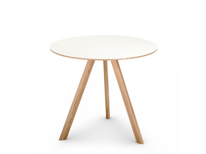 Copenhague Round Table CPH20