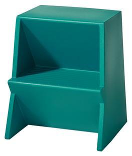 Stepstool Mono Water blue